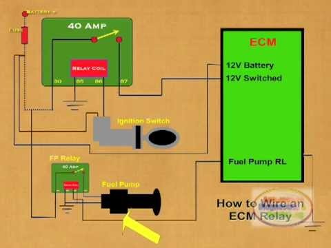 2012 honda accord wiring diagram direct tv genie how to wire an ecm relay - youtube