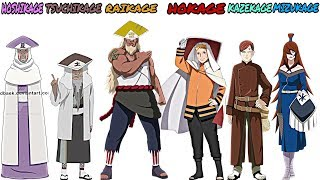 Boruto:Top 30 Strongest Kages