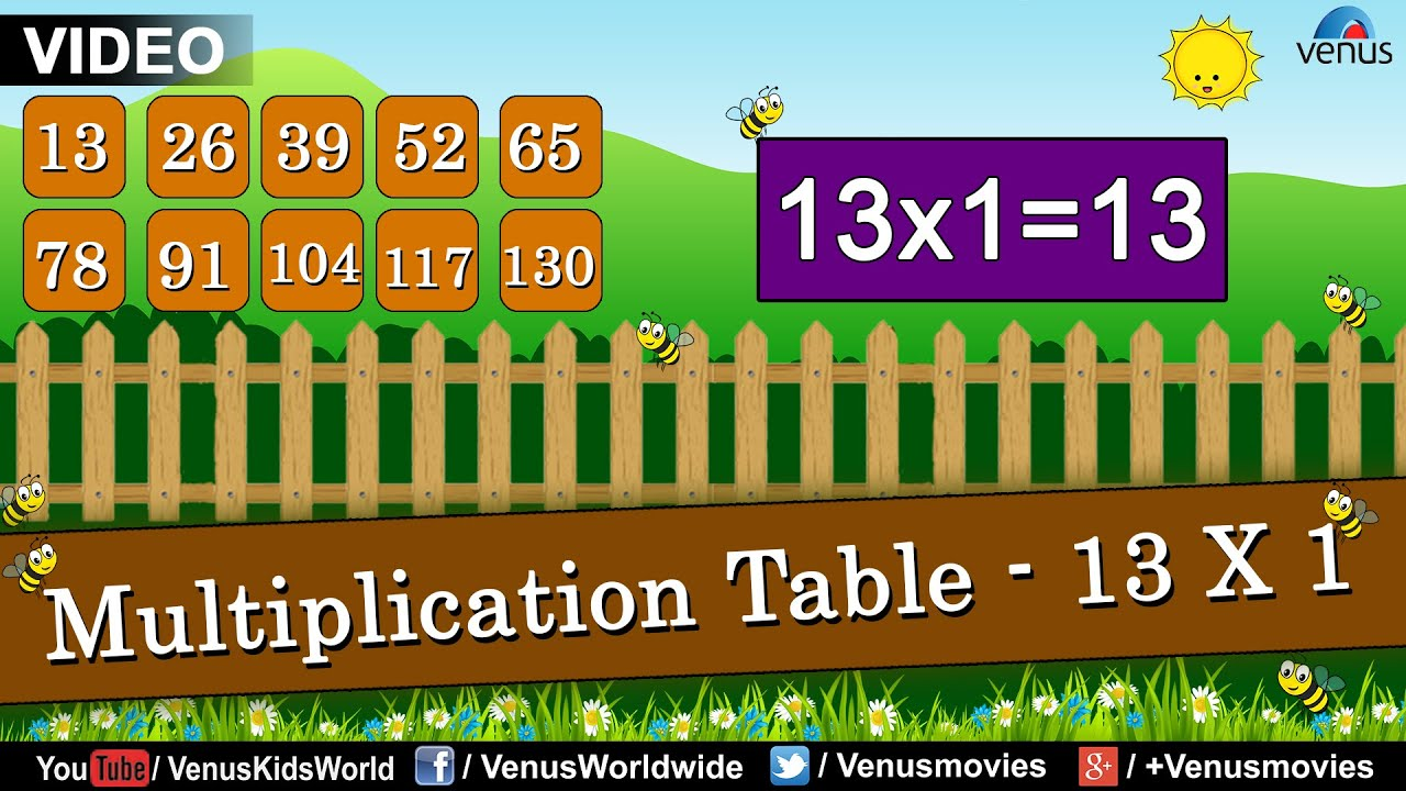 multiplication table 13 x 1 multiplication rhymes for