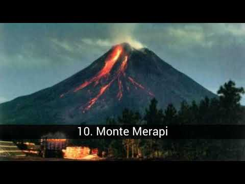 Die gefährlichsten vulkane der welt