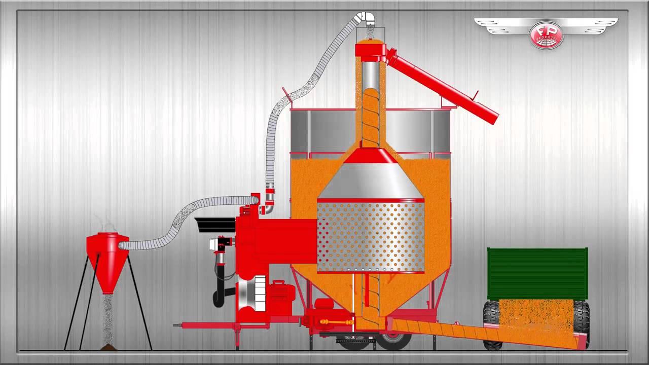Процесс работы зерносушилки