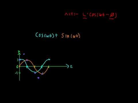 Amplitude-Phase Form 1 - YouTube