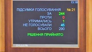 видео Украина может ввести запрет на транзит российских ресурсов через свою территорию