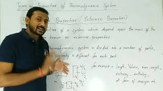 Types of Thermodynamic Properties of System | Intensive Properties and Extensive Properties