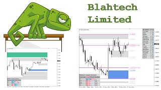 Blahtech Supply and Demand MultiTimeframe MetaTrader MT4 Forex Indicator with Swing Trend & Backtest