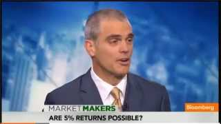 Jeffrey Scott, CIO, on Bloomberg Television