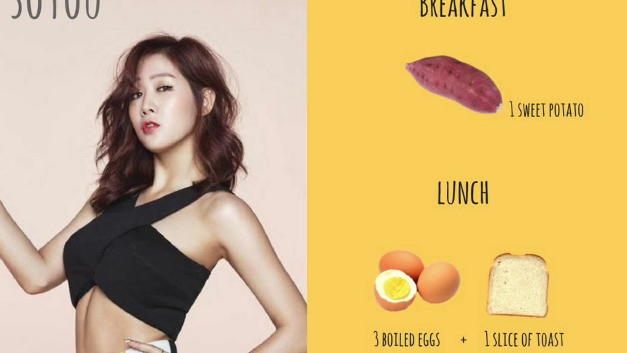 WHAT KPOP IDOLS EAT TO LOSE WEIGHT
