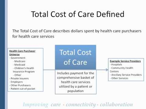 Federal Healthcare Reform Agenda and Strategy for Success