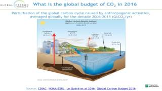 L'évolution récente des émissions de CO2 est-elle compatible avec un réchauffement de moins de 2° ?