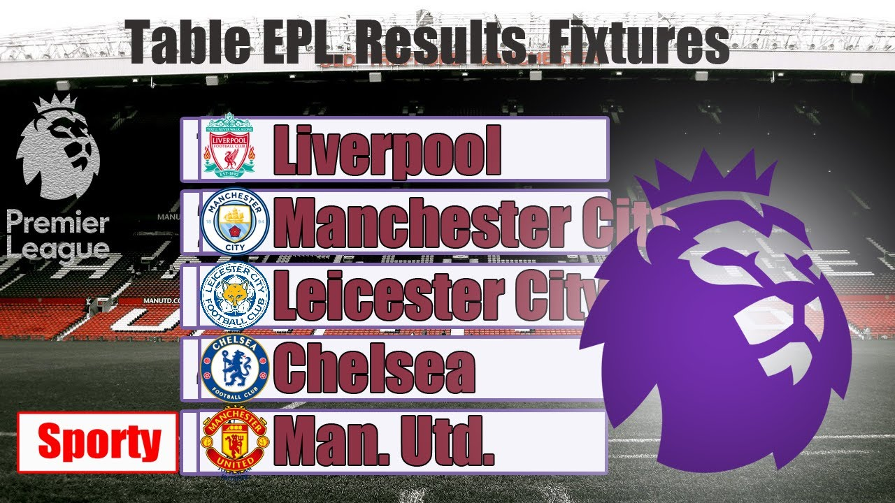 English Premier League (EPL). Matchweek 35. Results, fixtures, table.