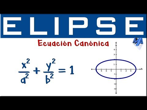 Geometria Analítica Plana: Vetor Normal (Paramétrica VS Cartesiana) - Aula 4.0 | Parte 4 from YouTube · Duration:  27 minutes 46 seconds