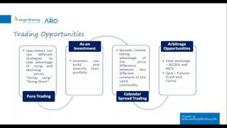 Learn the Fundamentals of Commodity Trading – Gold, Crude Oil & Copper (Hindi)