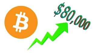 Bitcoin Today 26 July 2021 Technical Analysis. Daily market analysis