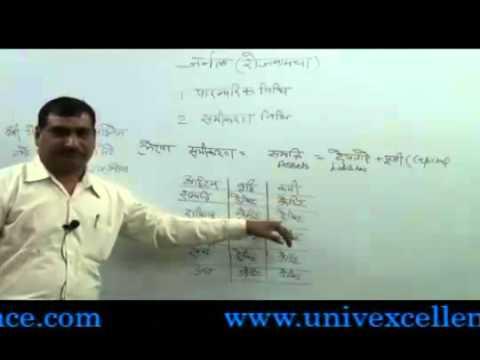 Class 11 Lekhashastra  Chapter Recording Of Transactions- II-  Lendeno Ka ABhilekhan -2 –