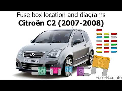 fuse box location and diagrams: citroen c2 (2007-2008) - youtube  youtube