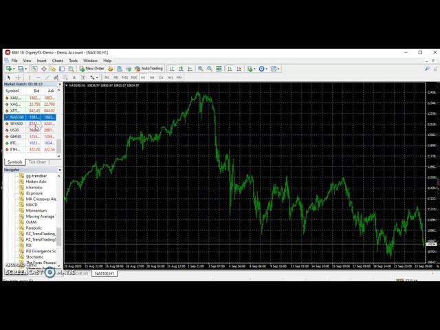 link paypal a bitcoin-hoz tradingview btc usd long