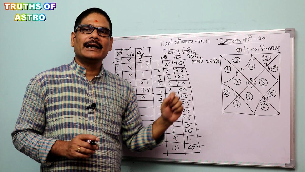 Vedic astrology longevity calculation susan miller