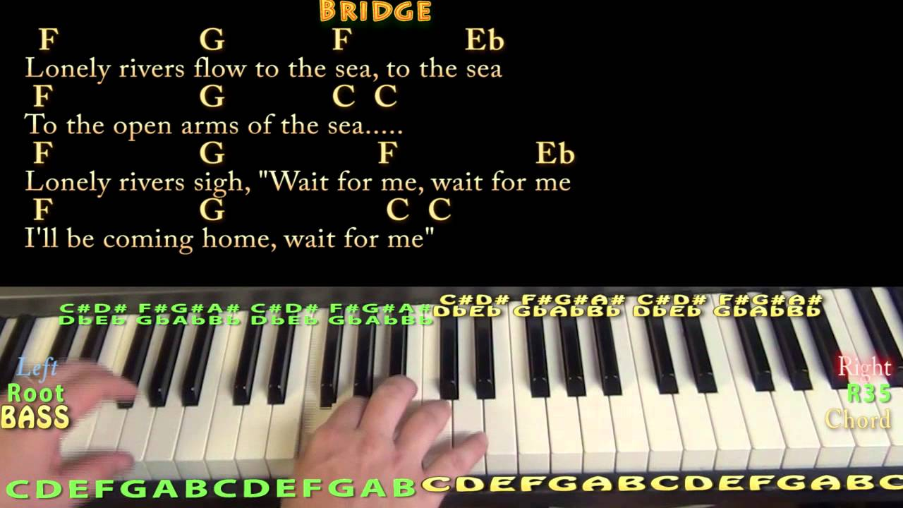 Unchained melody piano cover lesson in c with chordslyrics unchained melody piano cover lesson in c with chordslyrics hexwebz Images
