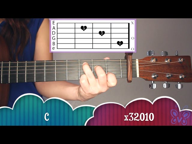 Wildest Dreams Taylor Swift Easy Guitar Tutorialchords Chords