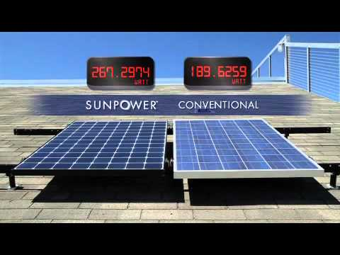 SunPower Solar Panels - Reliability in Shade