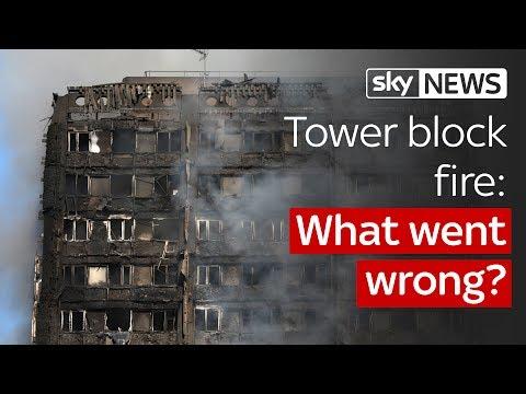 London tower block
