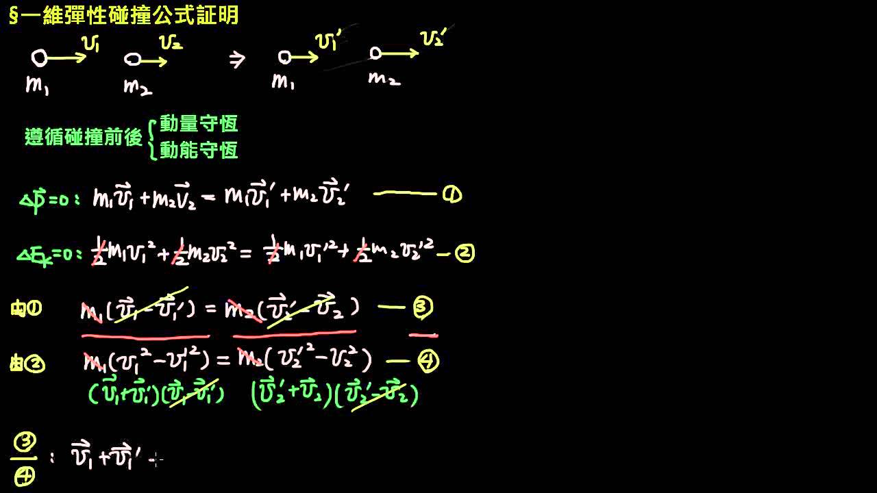 高二 9 1 03 一維彈性碰撞公式証明 - YouTube