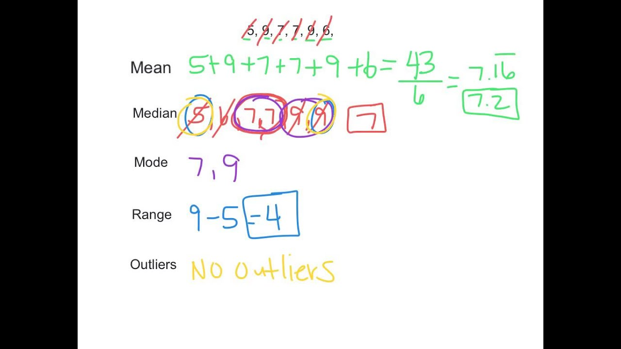 worksheet Median Mode Range mean median mode range and outliers youtube outliers