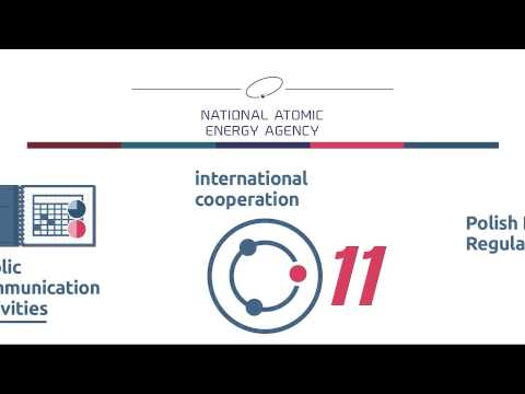 National Atomic Energy Agency - general information