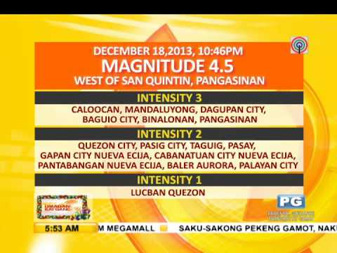 4.5-magnitude quake hits Luzon