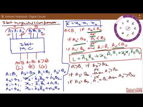 Magnitude Comparator 1 Bit, 2 Bit, 3 Bit, 4 Bit - YouTube on