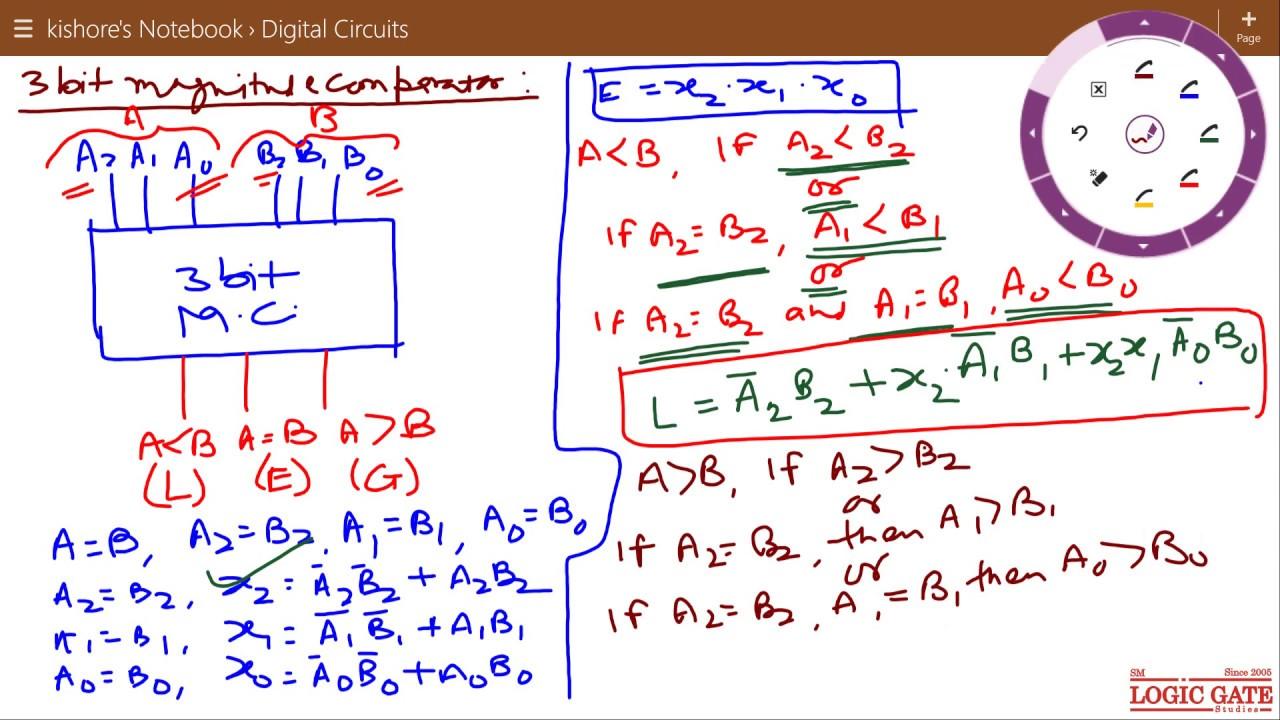 3 bit magnitude comparator logic diagram