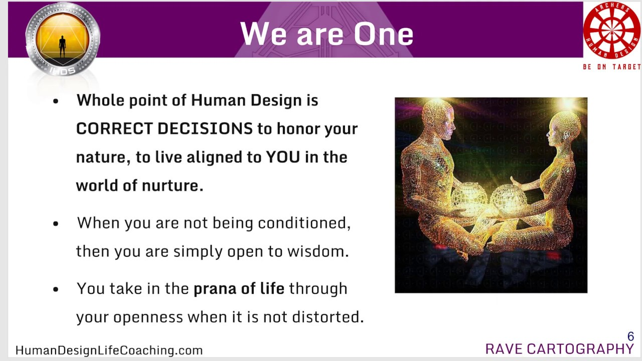 Your Mind is not Your Authority - Human Design System