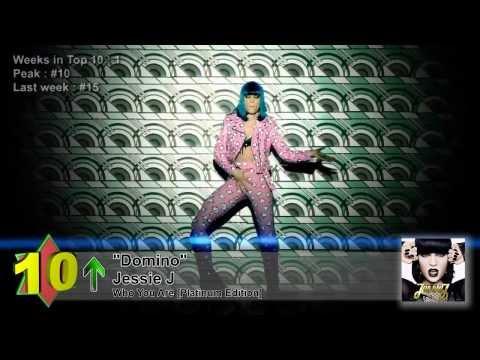 Top 10 Songs - Week Of February 4, 2012