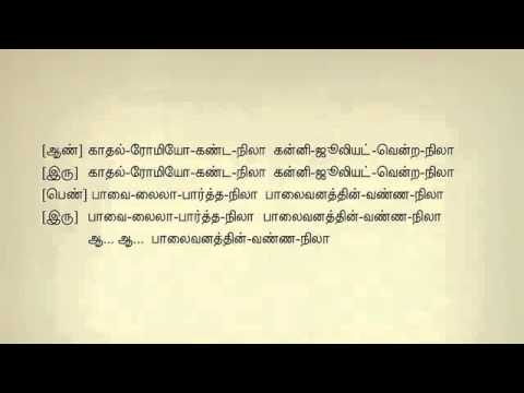 Andru Vanthathum Ithe Tamil Karaoke Tamil Lyrics   YouTube