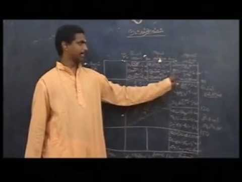 Tamil Astrology - Part 2  - 1