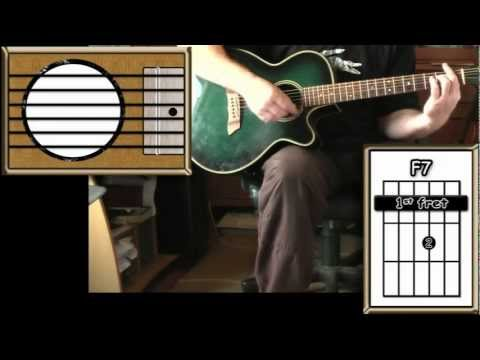 Hey Jude – The Beatles – Acoustic Guitar Lesson