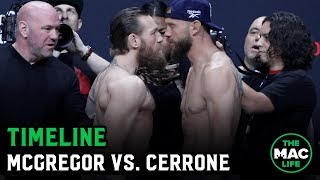 Conor McGregor vs. Donald Cerrone: A Timeline