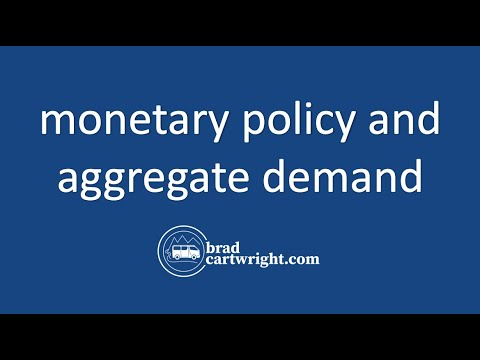 Monetary Policy Series:  Monetary Policy and Aggregate Demand