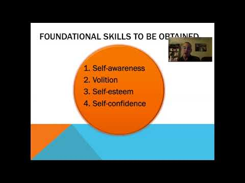 Chapter 11 - Introduction to Psychological Skills Training