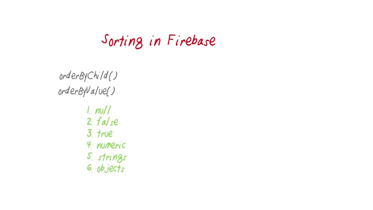 Sorting in Firebase