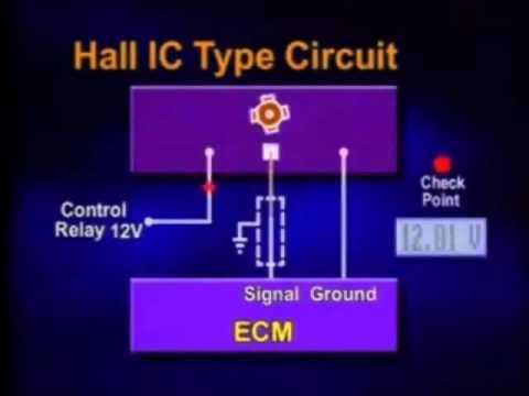 2006 Chevy Silverado Wiring Diagram Sensor Vss Youtube