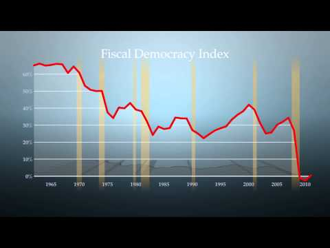 Dead Men Ruling: The Decline of Fiscal Democracy in America