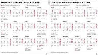 Zakaz handlu w niedziele: Kalendarz na 2019 rok