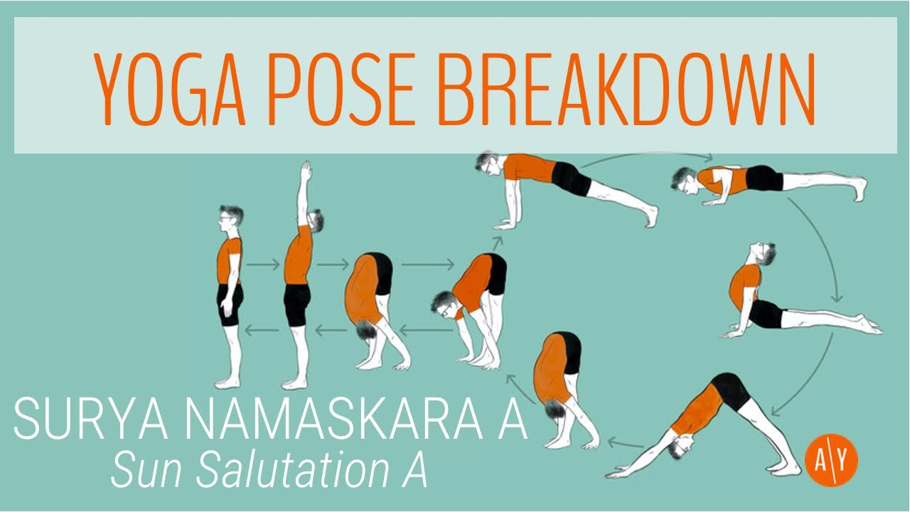 How to Do Surya Namaskar A – Benefits and Yoga Sequence Breakdown ...