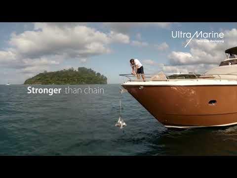 ULTRA Flip Swivel Product Video