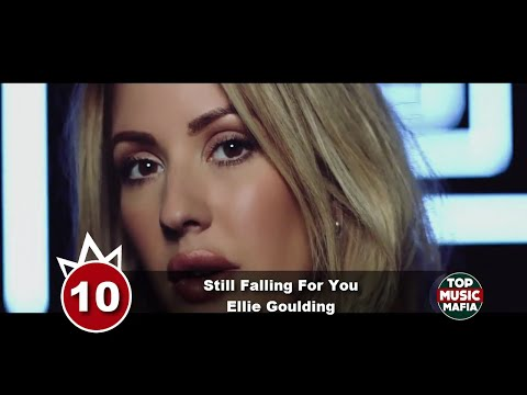 Most Popular Songs 2017 (Latest English Songs Playlist) January #1 VEVO Playlist The New Music 2017! Best New Pop Music Vevo Music Videos