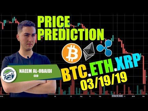 Bitcoin BTC Ethereum ETH Ripple XRP Price Predictions Today