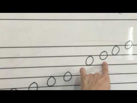 Note reading: do re mi fa sol in G clef n F clef