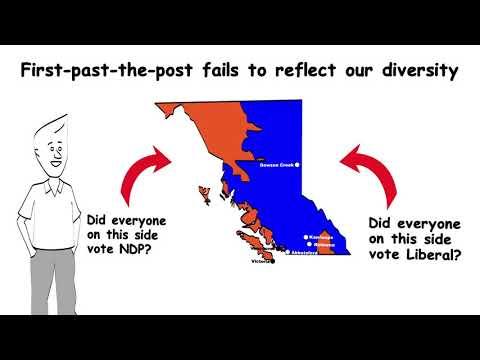 Proportional Representation And Regional Representation