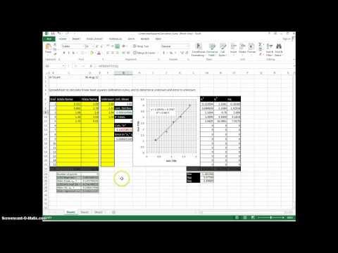 Calibration, Standard Addition, Internal Standard